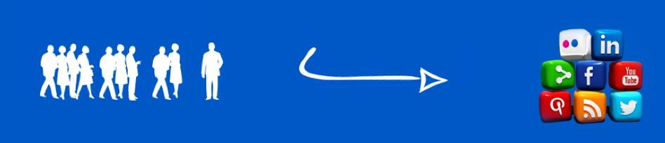 social-media-direct-response-agency